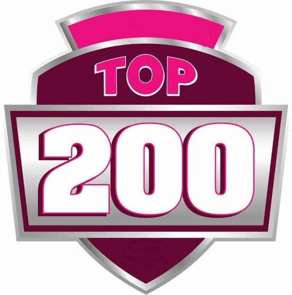 Top 200 Universities in the World 2018